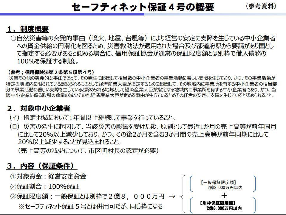 日本 政策 金融 公庫 沼津